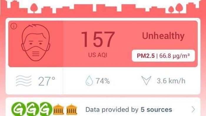 Tangkapan layar dari situs airvisual.com yang menunjukkan kualitas udara di Jakarta saat ini (Foto: Nur Azizah/detikcom)