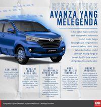 Catat, Berikut Tanggal Peluncuran Avanza 2019