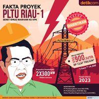 Fakta Proyek PLTU Riau yang Seret Idrus Marham ke KPK