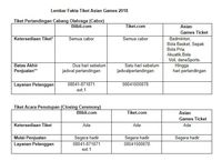Animo Masyarakat Tinggi, 90% Bangku Asian Games 2018 Dialokasikan untuk Umum