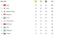 Perolehan Medali dan Klasemen Asian Games 2018: Indonesia Kokoh di Posisi 4