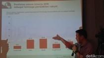 Charta Politika: TNI Paling Dipercaya Publik, Parpol Urutan Buncit