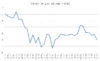 B20 Diterapkan, Defisit Transaksi Berjalan Terjaga di 2,5%