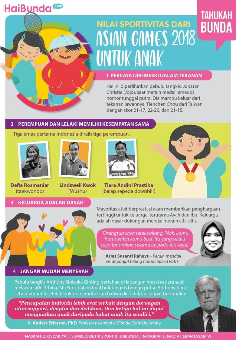Nilai Moral dari Asian Games 2018 yang Bisa Diajarkan pada Anak/ Foto: Tim Infografis HaiBunda