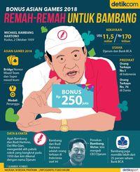 Bonus Asian Games 2018 Cuma Remah-Remah untuk Bambang Hartono