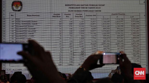 Rekapitulasi Daftar Pemilih Tetap (DPT) tingkat Nasional oleh KPU, di Jakarta, 5 September 2018.