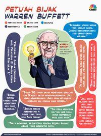 Credit Suisse Vs JP Morgan, Ini Saran Warren Buffet