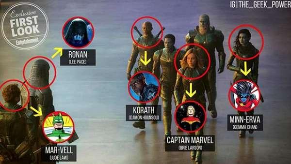 Yuk, Lihat Penampilan Perdana dan Alur Captain Marvel!