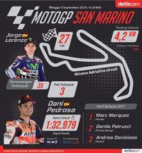 San Marino, 'Rumahnya' Jorge Lorenzo
