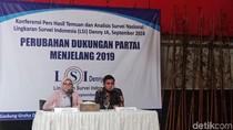 LSI Denny JA: PDIP Berpotensi Menang Pileg 2019, Gerindra Kedua