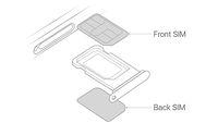 Mengungkap Cara Kerja Fitur Dual SIM iPhone Terbaru