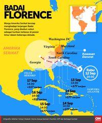 Badai Florence Picu Hujan Dahsyat, Tewaskan Sejumlah Warga