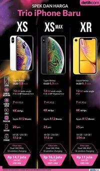 Harga dan Spek iPhone XS, XS Max dan XR