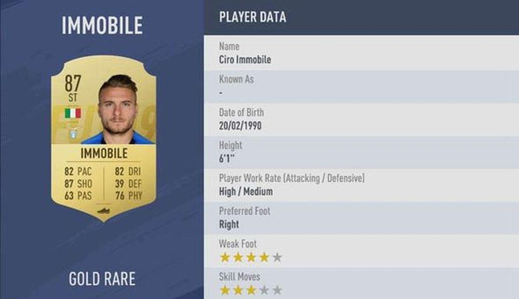 10. Ciro Immobile dari Lazio memiliki rating 87 di FIFA 19. (Foto: EA Sports)