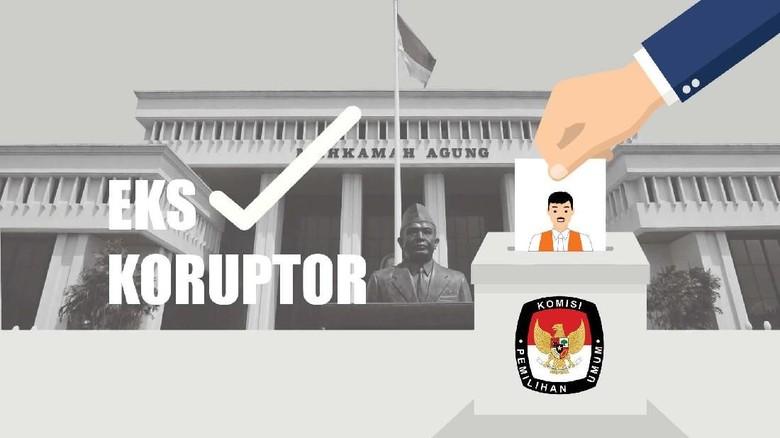 Ikuti Putusan MA, Golkar Banten Loloskan Eks Koruptor Nyaleg