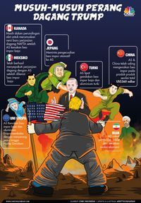 AS & China Bahas Penundaan Bea Impor Tambahan