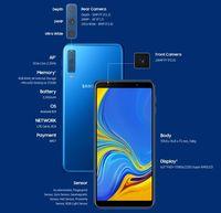 Terkuak Galaxy A7 (2018): Dengan Tiga Kamera Belakang Serta Sensor Fingerprint Samping