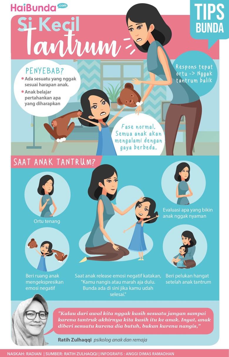 Tips Menghadapi Anak Tantrum/ Foto: infografis