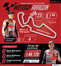 Siapa Bakal Menang di Aragon, Marquez atau Lorenzo?
