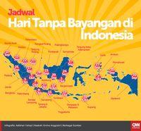 Lokasi Hari Tanpa Bayangan di Indonesia