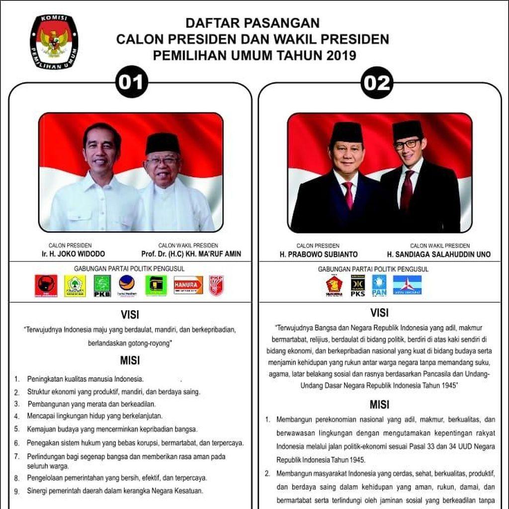 Pengamat: Posisi Indonesia di Dunia Belum Masuk Daftar Misi Capres