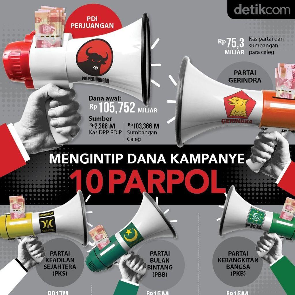 Dana Kampanye Partai Ini Cuma Rp 50.000, dari Uang Pribadi Ketua