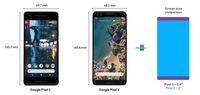 Menerka Perbandingan Ukuran Google Pixel 2 dan Pixel 3