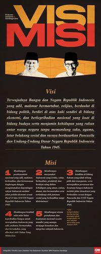 Kubu Prabowo dan Jokowi Beda Suara Soal Sosialisasi Visi-Misi