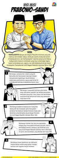 Prabowo: Sumber Daya Manusia RI Kurang Gizi