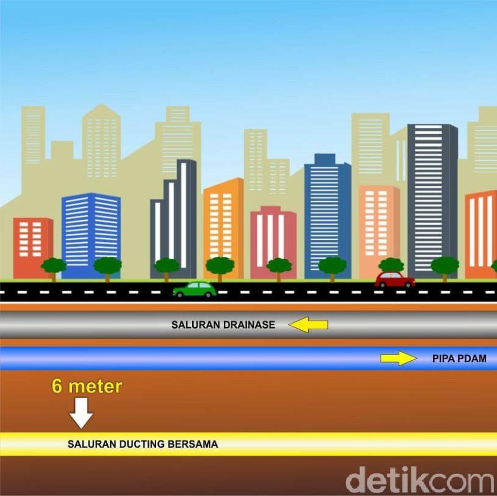 Mengenal Proyek Ducting di Kota Bandung Senilai Rp 1,3 Triliun