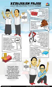 Prabowo Mau Naikkan Gaji PNS, Jokowi tidak Setuju!