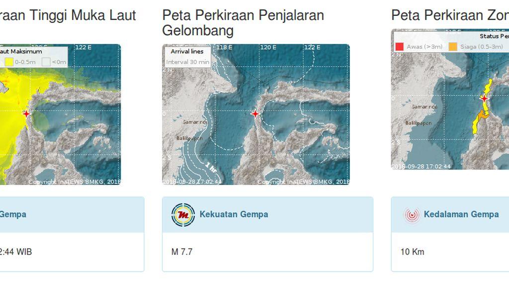 Tsunami Terjang Palu, Jaringan Komunikasi Putus