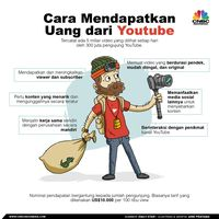 Bagaimana Cara Agar Youtuber Indonesia Mau Bayar Pajak?
