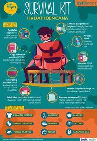 Hadapi Gempa dan Potensi Tsunami, Obat-obatan Ini Wajib Masuk Survival Kit
