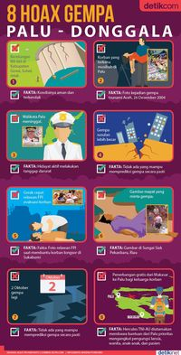 infografis hoax gempa