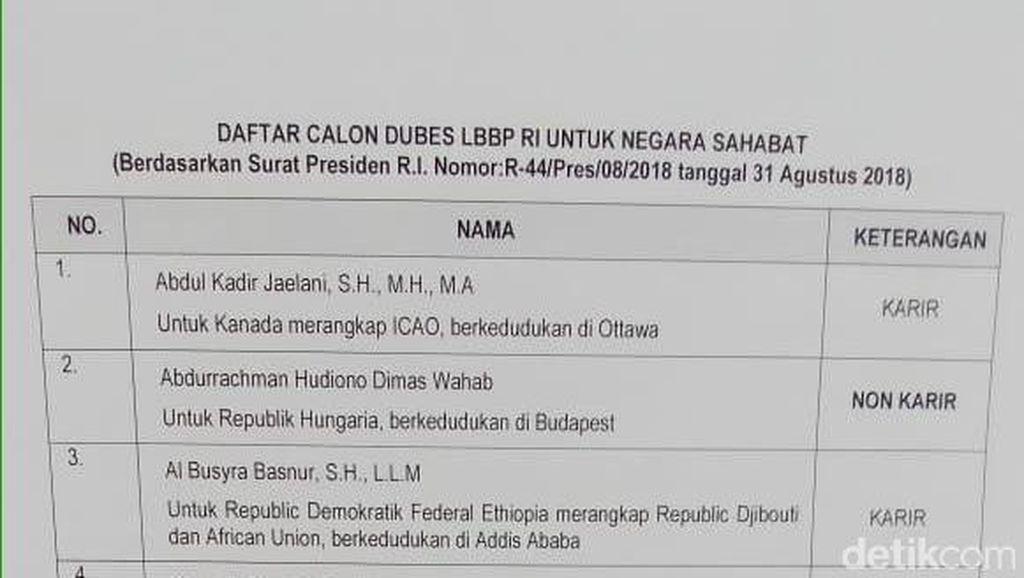 Jubir Kemlu hingga Eks Pimpinan MPR Ditetapkan Jadi Dubes RI