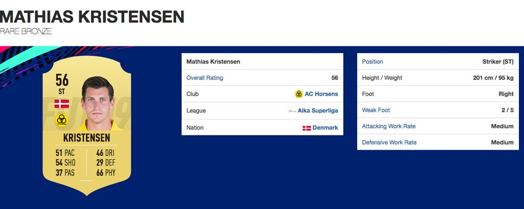 Mathias Kristensen, ST asal Denmark yang main di Horsens. Umur 25 tahun dengan tinggi badan 2,01 meter. (Foto: FIFPlay.com)