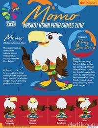 Mengenal Momo, Maskot Asian Para Games 2018