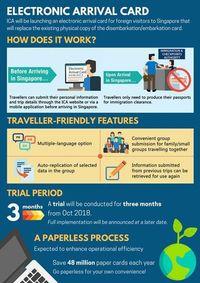 Perhatian! Ke Singapura Kini Harus Lapor Via Online