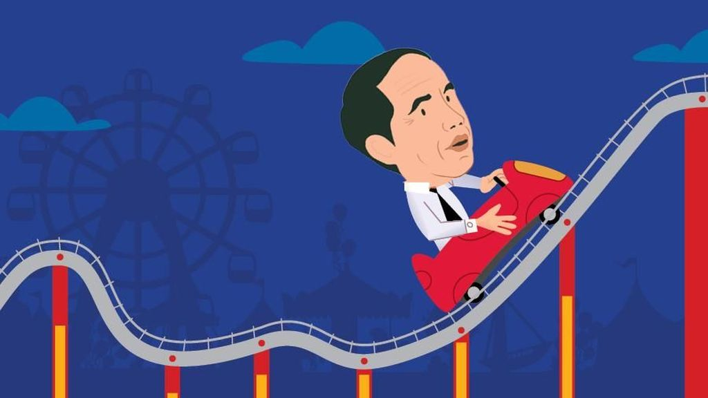 Mengintip Pergerakan Rupiah Pasca Jokowi-Prabowo Bertemu