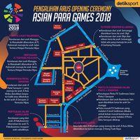 Begini Rekayasa Lalu Lintas Pembukaan Asian Para Games