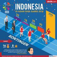 Skuat dan Target Indonesia di Asian Para Games 2018