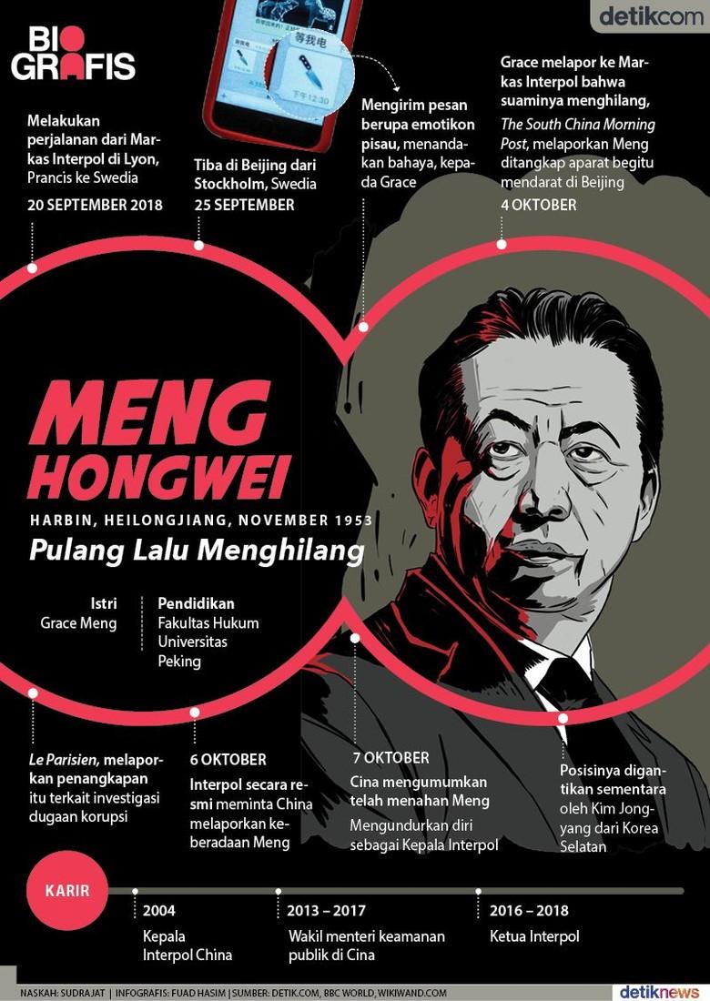 Korupsi, Kepala Interpol Ditahan Pemerintah China