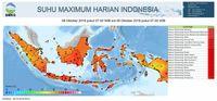Suhu maksimum harian Indonesia