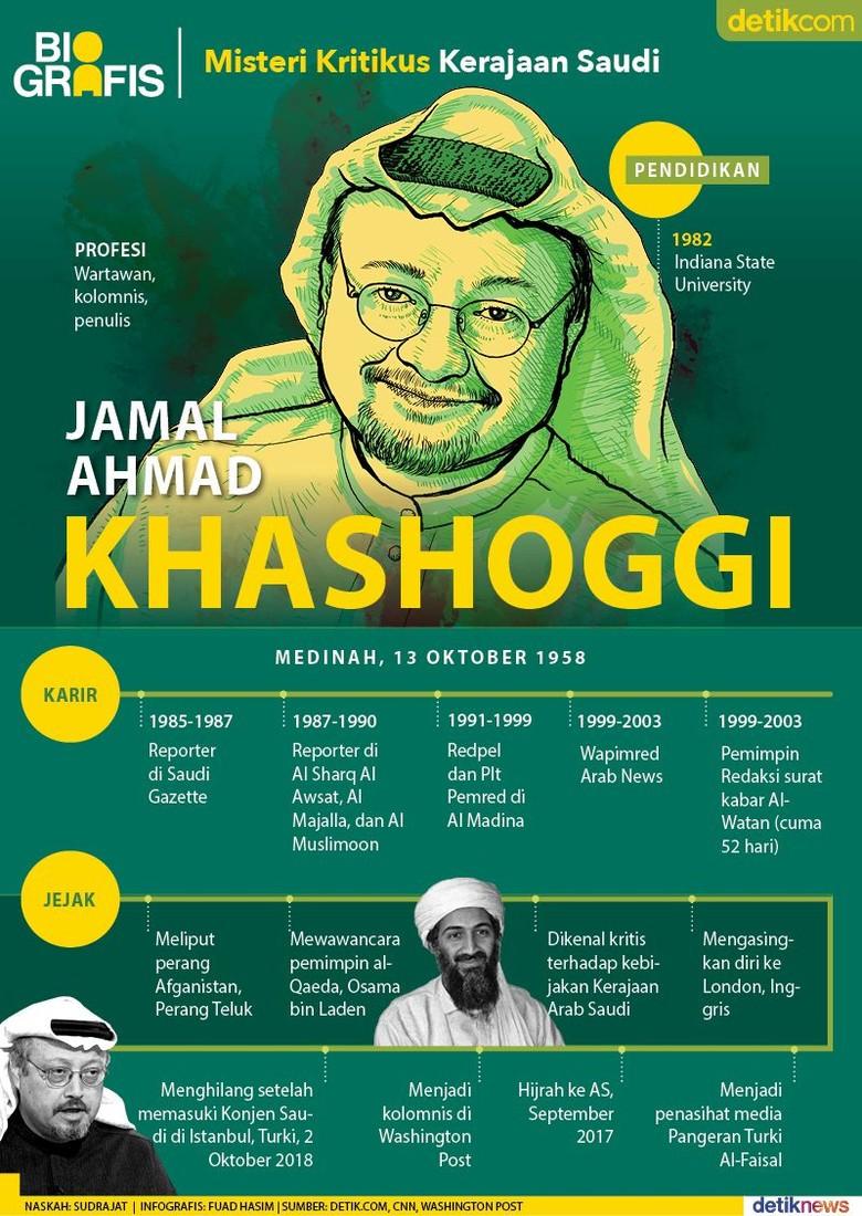 Misteri Khashoggi, Kritikus Kerajaan Saudi Hilang di Turki
