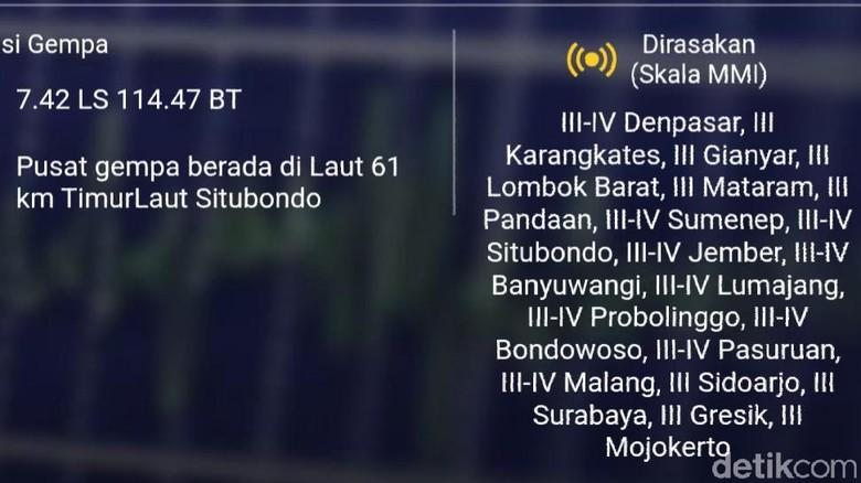 Gempa M 6,4 Situbondo, Polisi Warning Tidak Sebarkan Info Hoax