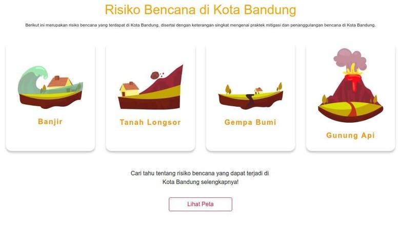 10 Kecamatan Di Bandung Rawan Likuifaksi, LIPI: Tidak
