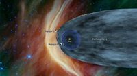 Posisi Voyager 2 dibandingkan dengan pendahulunya bernama Voyager 1.