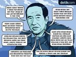 Jokowi dan Politik Game of Thrones