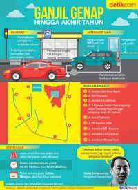 Respons Pengendara Mobil Soal Perpanjangan Ganjil-Genap